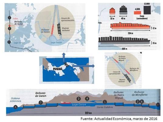 Canal Panamá1