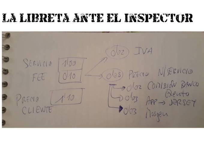 AEAT-Libreta