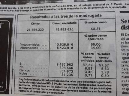 Referéndum-2